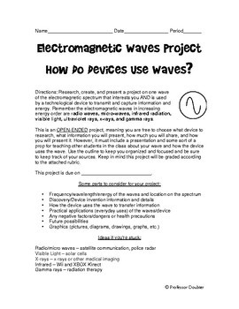 NGSS Technological Devices Using Electromagnetic Waves Project HS-PS4-5