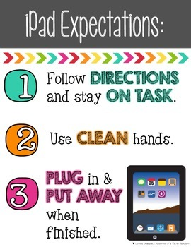 Devices Rules and Expectations Posters