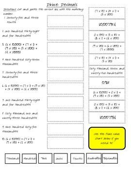 Math Cut-Out for Decimal Review ( 5.NBT.3)