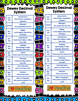 This is an image of Transformative Dewey Decimal System Printable Bookmarks
