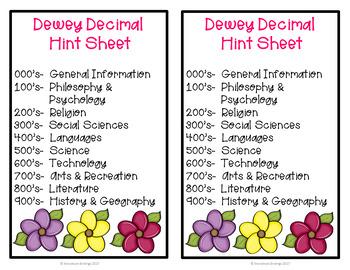 Dewey Decimal April Memory Game