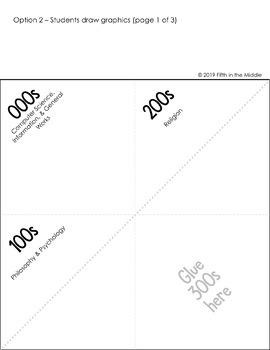 Dewey Decimal Classification System Explosion/Stretch Book