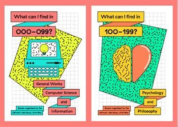 Dewey Decimal Library Posters