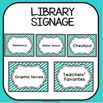 Dewey Decimal Library Posters, Makerspace Posters