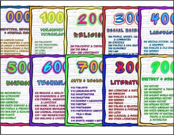 Dewey Decimal Posters, Cool Bright Color Pop Ed.