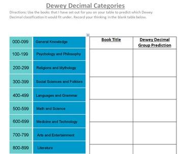 Dewey Decimal PowerPoint