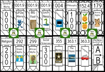 Dewey Decimal Posters and Signs Coloring/ Maker Space, 200 Ink-Friendly Designs