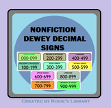 Dewey Decimal Signs for Nonfiction
