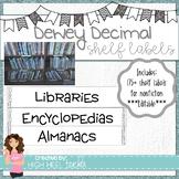 Dewey Decimal Small Shelf Labels ***EDITABLE***