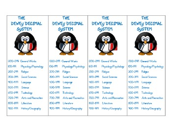 Unforgettable image with dewey decimal system printable bookmarks