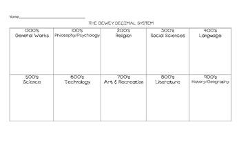 Dewey Decimal System Graphic Organizer Lesson Plan by KMediaFun