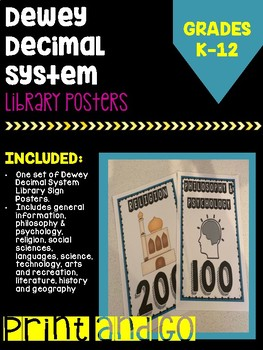 Dewey Decimal System Library Signs Pack