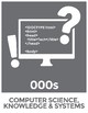 "Dewey Decimal System Posters (8.5"" x 11"")"