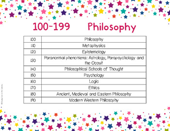 Dewey Decimal System Signs and Posters - Bundle Pack