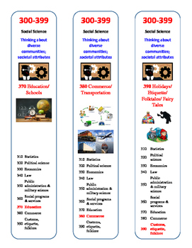 Dewey Decimal System labels