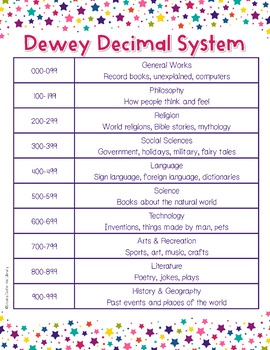 dewey decimal system posters editable poster included tpt