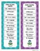 Dewey Decimal Task Cards - Winter Theme