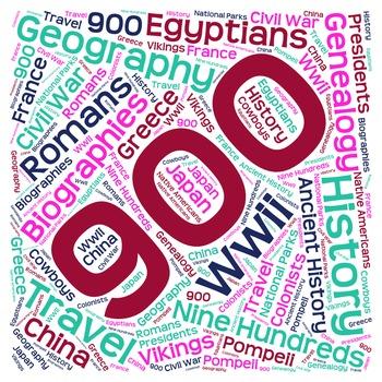 Dewey Decimal Word Cloud 900s
