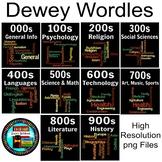 Dewey Decimal Wordles