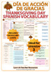 Día de Acción de Gracias - Spanish Thanksgiving Vocabulary