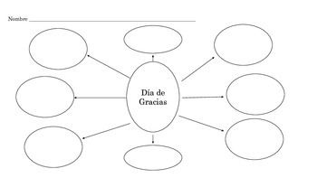 Dia de Gracias/Thanksgiving Activity Bundle Spanish