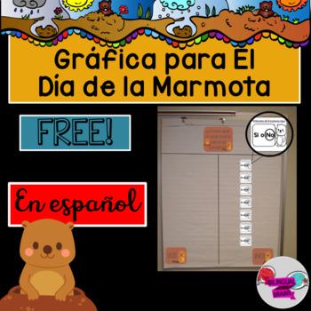 Día de la Marmota Gráfica/ Groundhog Day Graph in Spanish
