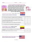 Día de las Madres América Latina | Mother's Day Latin America Spanish Webquest