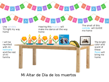 Dia de los Muertos - Day of the Dead Altar