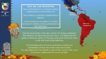 Dia de los Muertos Day of the Dead Powerpoint