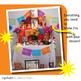 Dia de los Muertos - Day of the Dead Spanish Altar Building Culture Activity!