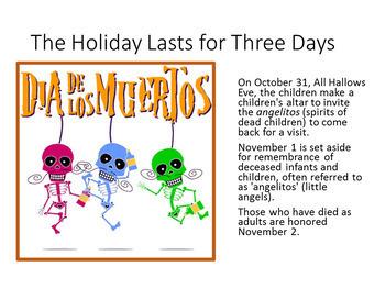 Dia de los Muertos PowerPoint