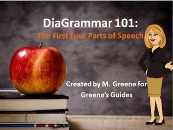 DiaGrammar 101: The First Four Parts of Speech Part 1