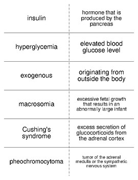 Diabetes Flash Cards for Nutrition and Health Students