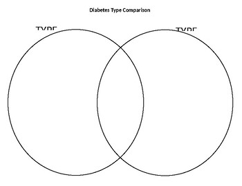 Diabetes Type Comparison