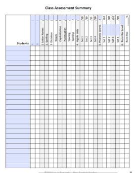 Diagnostic & Editable Literacy Assessment BUNDLE K-3