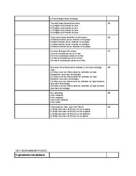 Diagnostic for SGO for IB Spanish 4 or Spanish 5 or AP Spanish Common Errors