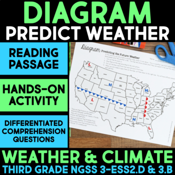 Diagram Meteorology & Weather Maps - Weather & Climate Science Station