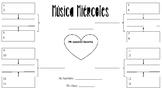 Diagram Música Miércoles