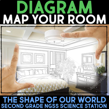 Diagram Your Room Map - Shape of Our World - Second Grade Science Stations