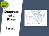 Diagram of a River - Packet