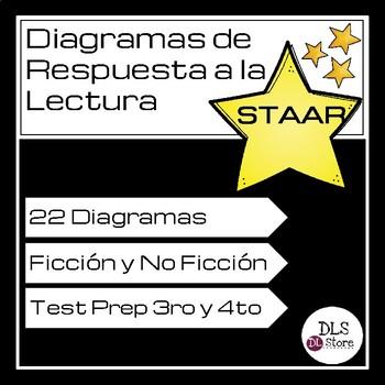 STAAR Spanish / Diagramas de Respuesta a la Lectura/ Readi