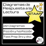 Diagramas de Respuesta a la Lectura/ Reading 3rd & 4th/TEST-PREP