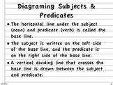Diagraming Sentences Week 1 Subject and Predicate