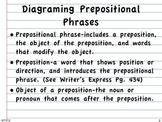 Diagraming Sentences Week 11 Prepositional Phrases