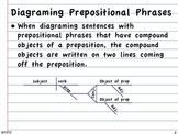 Diagraming Sentences Week 13 Prepositional Phrases w/Comp. Object