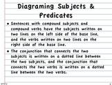 Diagraming Sentences Week 4 Compound Subject & Predicate