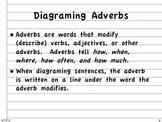 Diagraming Sentences Week 7 Adverbs
