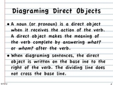 Diagraming Sentences Week 9 Direct Objects