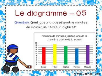 Diagramme et GN - Hockey - 3e année