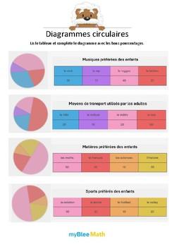 Diagrammes circulaires 14 - Complète le diagramme -CM2